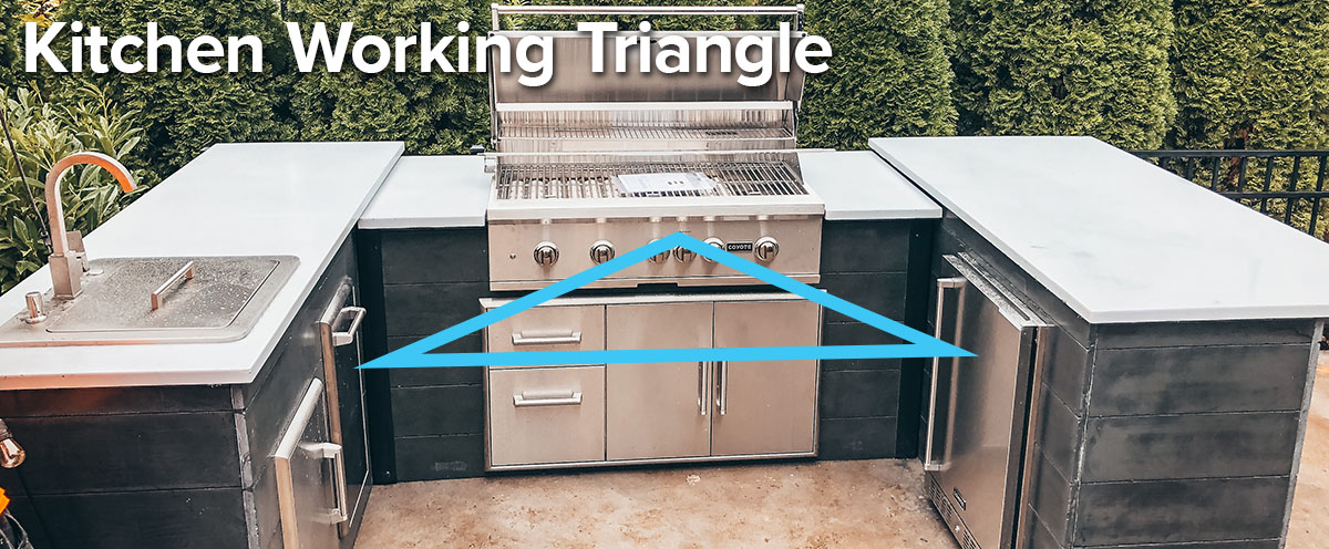 An Example of a Kitchen Working Triangle